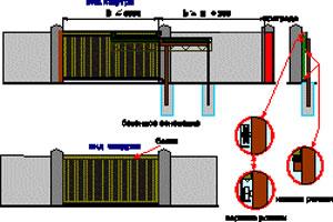 Ворота с телескопической балкой ворота с калиткой сварные купить